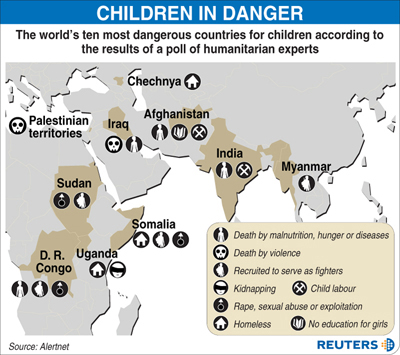 10-most-dangerous-places-for-children.jpg
